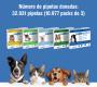 33.000 perros y gatos en situación de abandono serán desparasitados gracias al donativo de un laboratorio